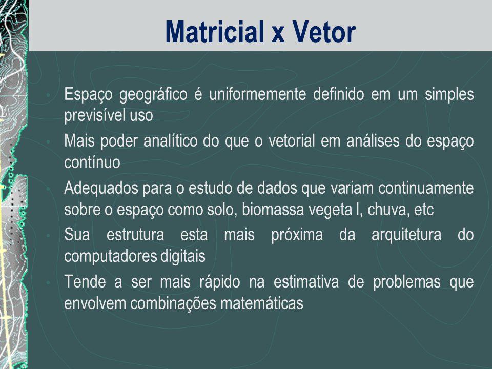 Matricial x Vetor Espaço geográfico é uniformemente definido em um simples previsível uso.