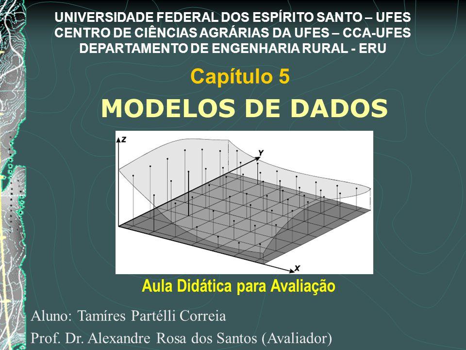 MODELOS DE DADOS Capítulo 5 Aula Didática para Avaliação