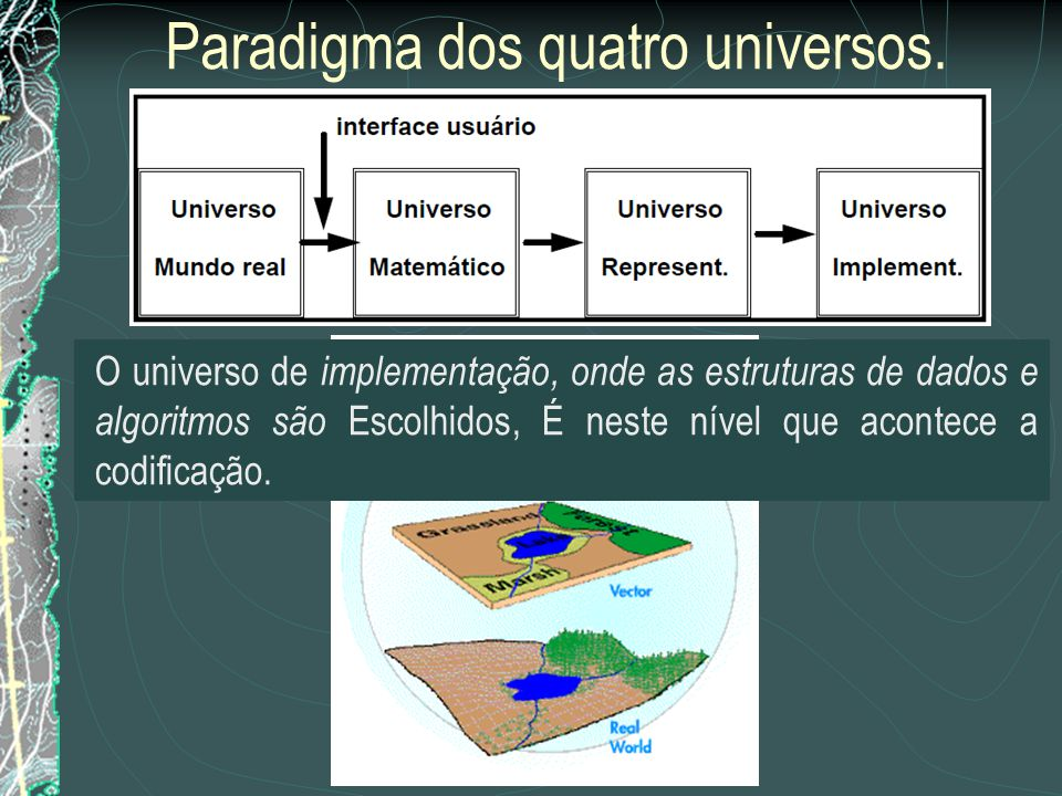 Paradigma dos quatro universos.