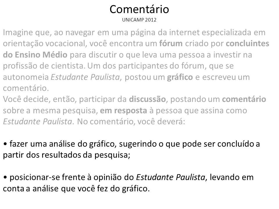 Comentário UNICAMP 2012.
