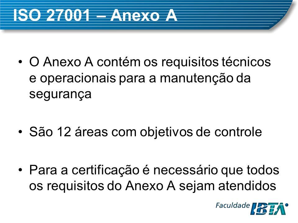 ISO 27001 – Anexo AO Anexo A contém os requisitos técnicos e operacionais para a manutenção da segurança.