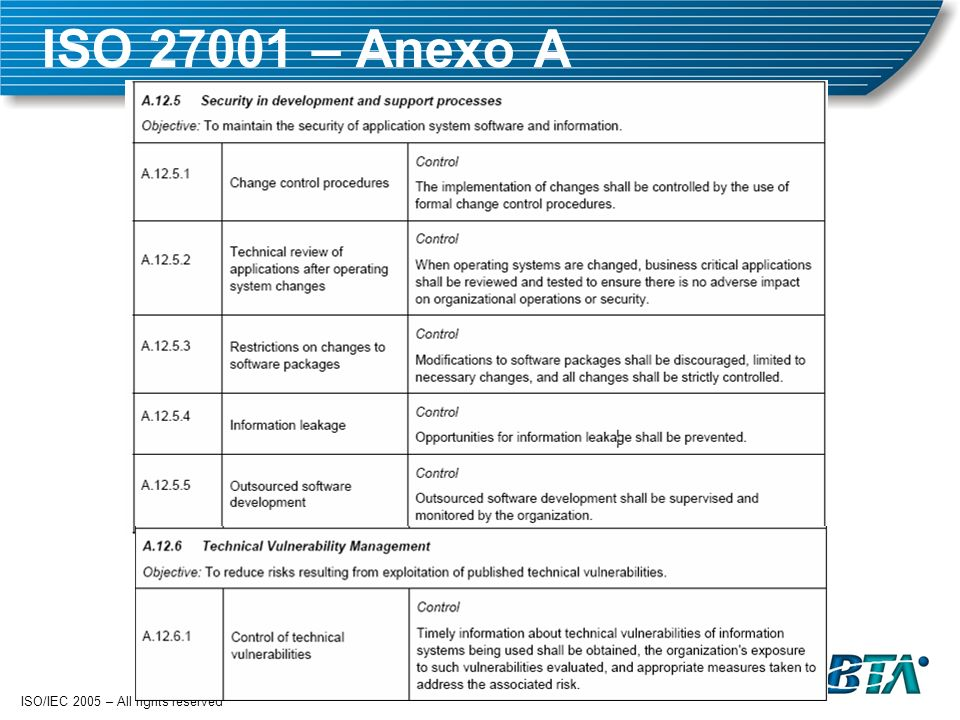 ISO 27001 – Anexo A ISO/IEC 2005 – All rights reserved