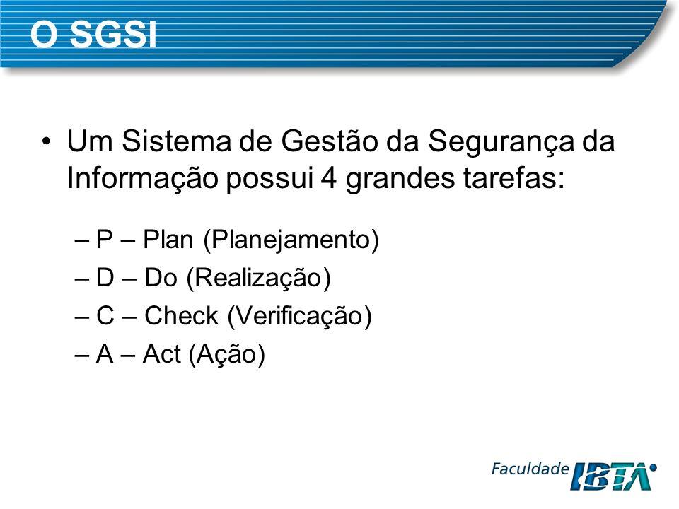O SGSI Um Sistema de Gestão da Segurança da Informação possui 4 grandes tarefas: P – Plan (Planejamento)