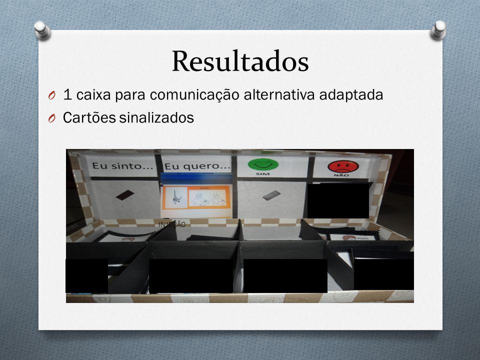 Resultados 1 caixa para comunicação alternativa adaptada