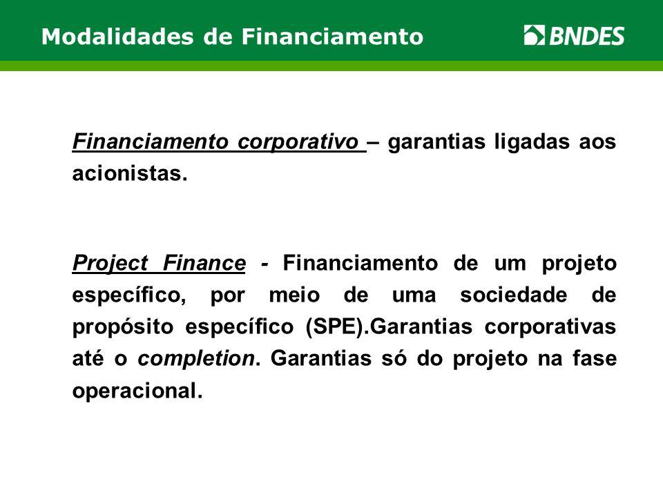 Modalidades de Financiamento