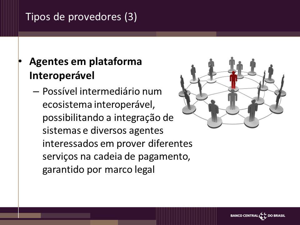 Agentes em plataforma Interoperável