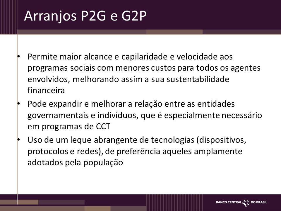 Arranjos P2G e G2P