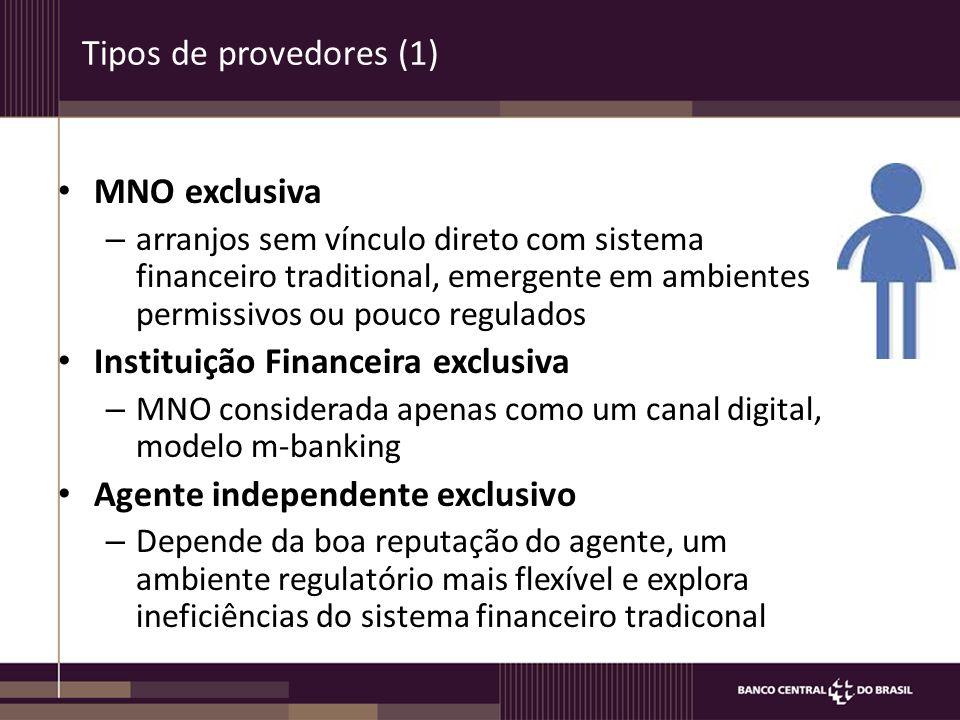 Instituição Financeira exclusiva