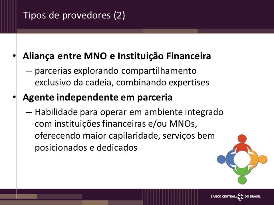 Aliança entre MNO e Instituição Financeira
