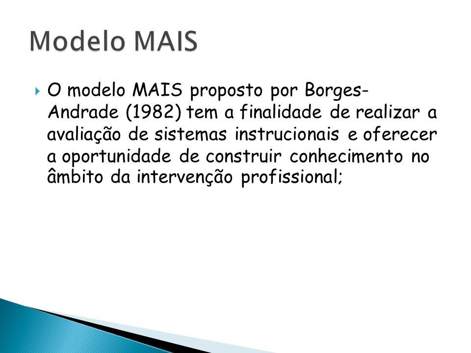 Modelo MAIS