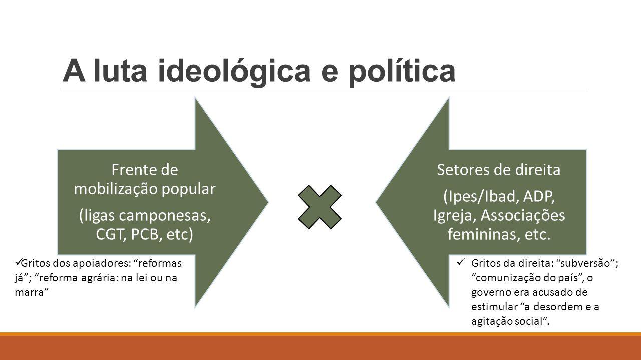 A luta ideológica e política