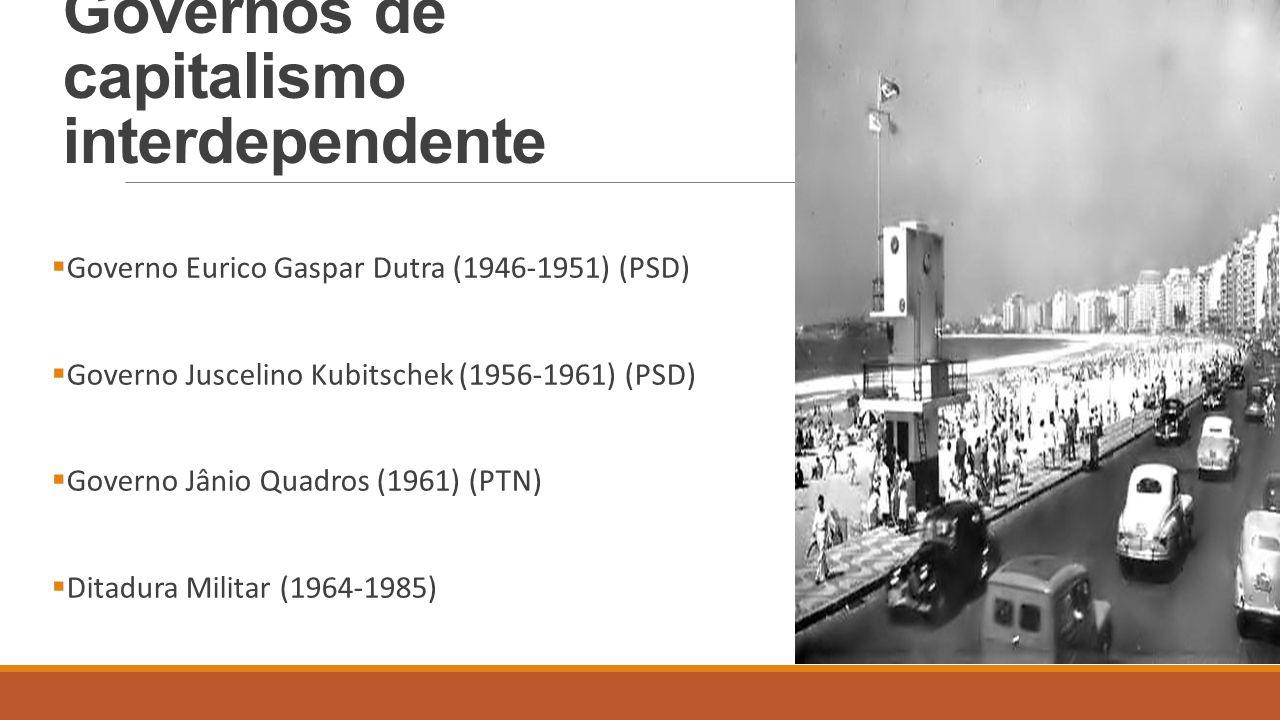 Governos de capitalismo interdependente