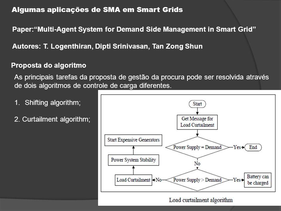 Algumas aplicações de SMA em Smart Grids