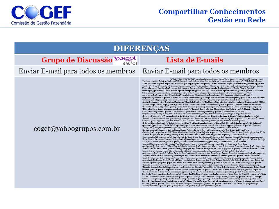 Enviar E-mail para todos os membros
