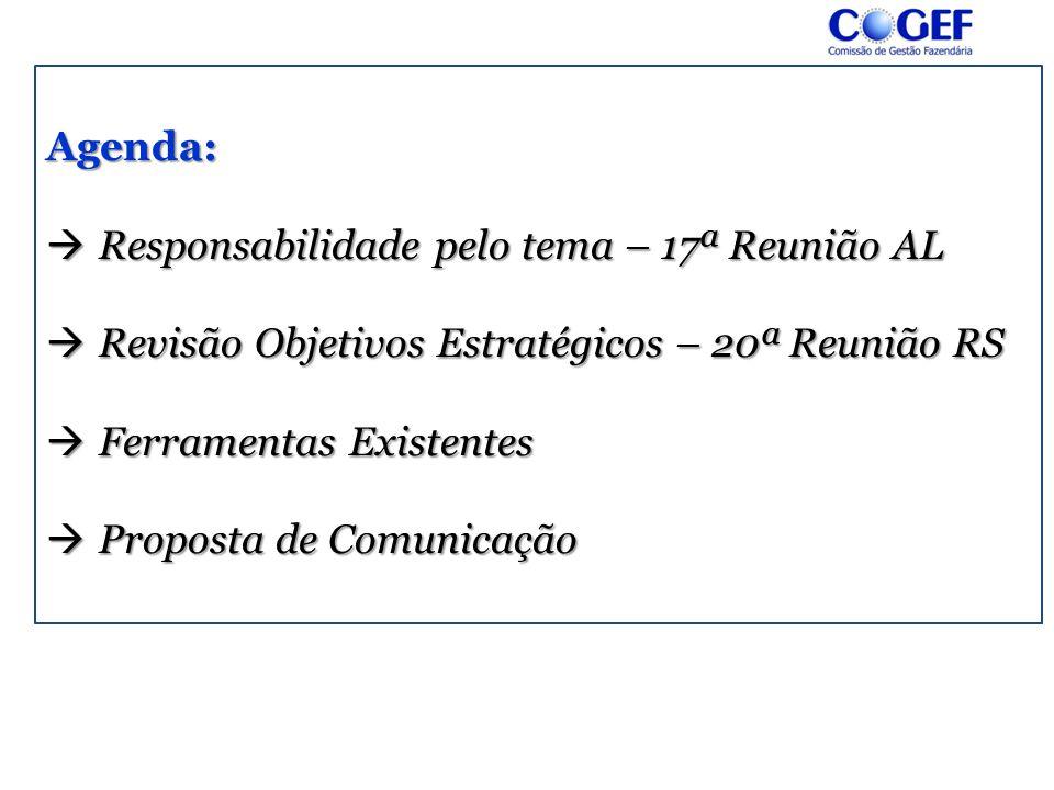 Agenda: Responsabilidade pelo tema – 17ª Reunião AL. Revisão Objetivos Estratégicos – 20ª Reunião RS.