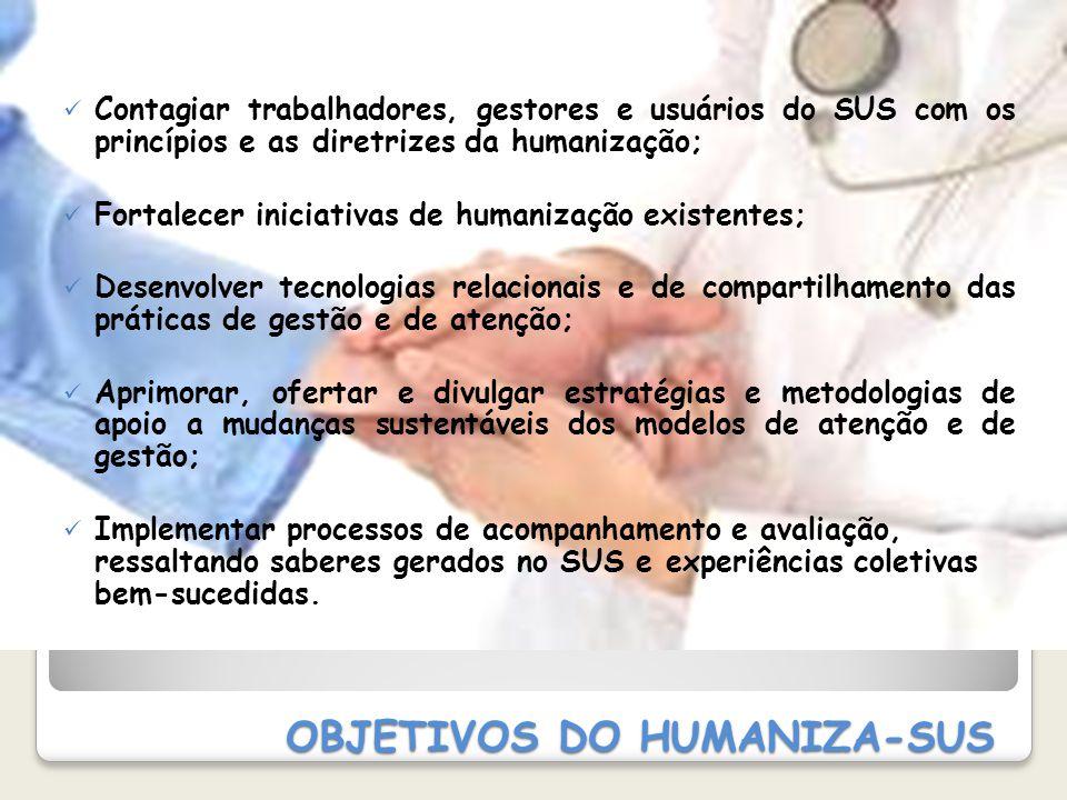 OBJETIVOS DO HUMANIZA-SUS