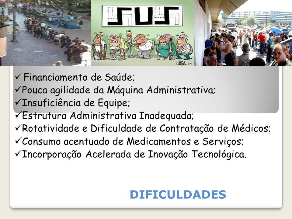 DIFICULDADES Financiamento de Saúde;