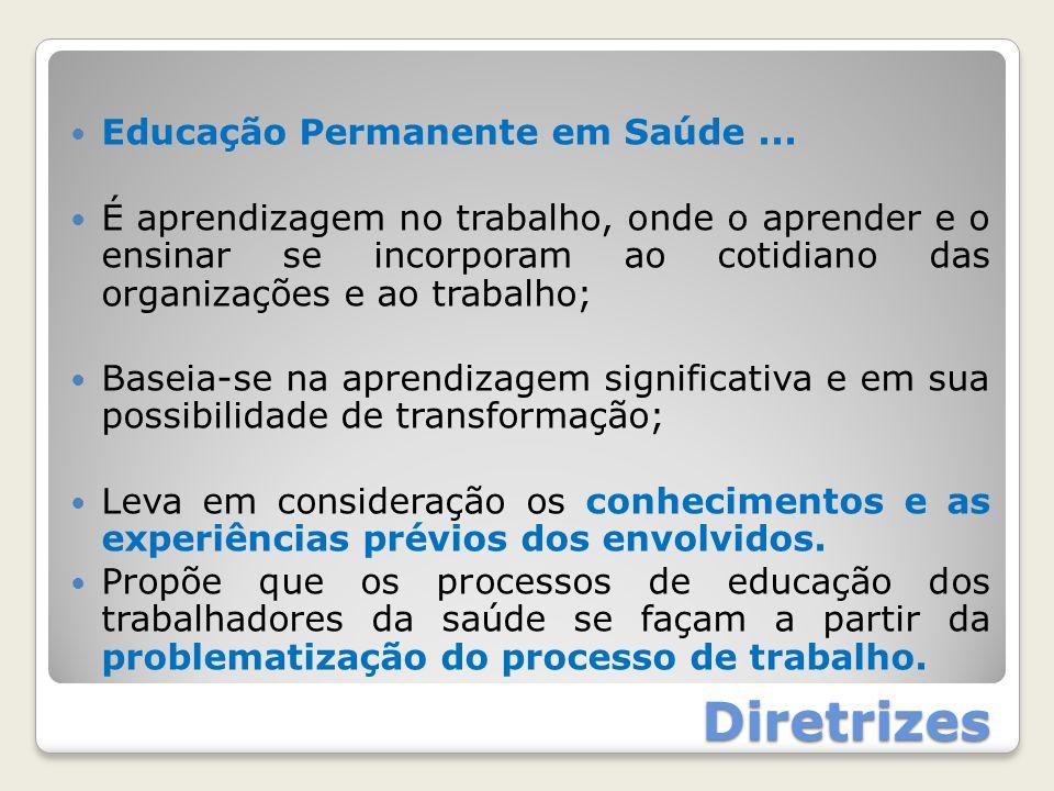 Diretrizes Educação Permanente em Saúde ...