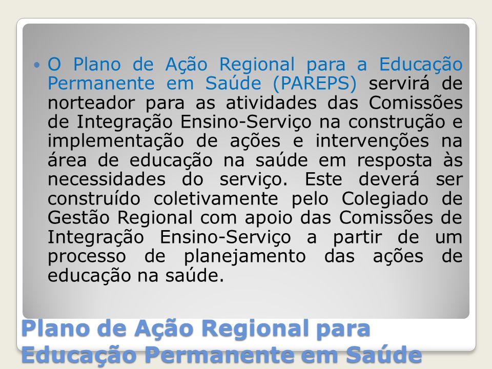 Plano de Ação Regional para Educação Permanente em Saúde