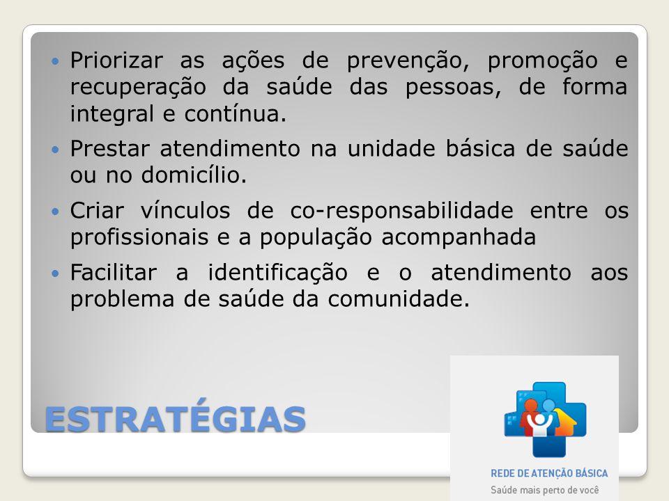 Priorizar as ações de prevenção, promoção e recuperação da saúde das pessoas, de forma integral e contínua.