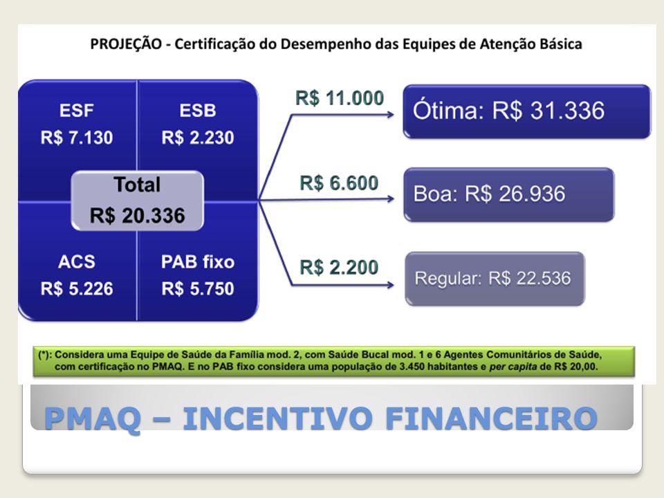 PMAQ – INCENTIVO FINANCEIRO