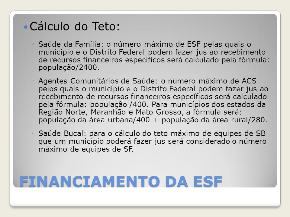 FINANCIAMENTO DA ESF Cálculo do Teto: