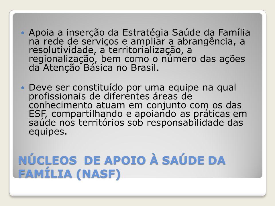 NÚCLEOS DE APOIO À SAÚDE DA FAMÍLIA (NASF)
