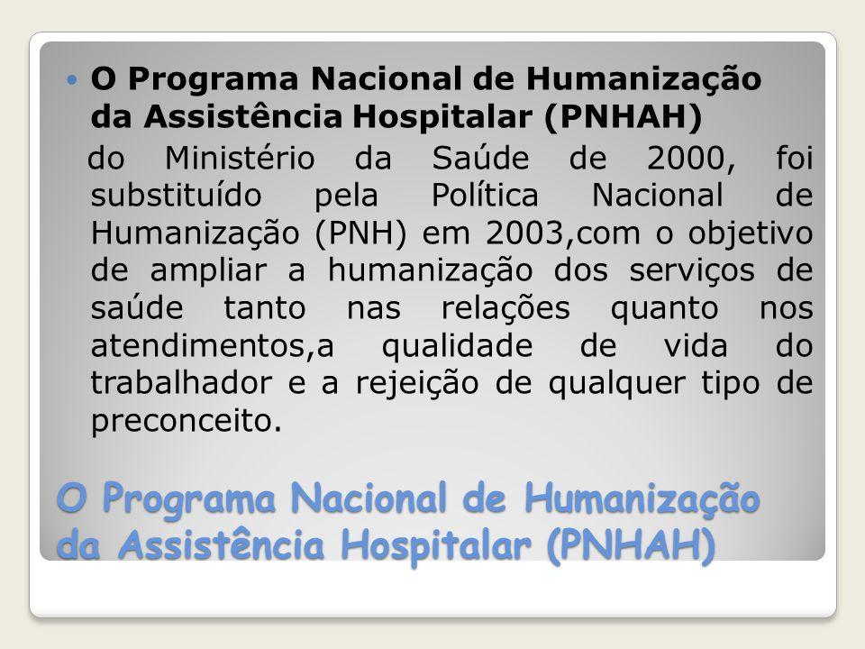 O Programa Nacional de Humanização da Assistência Hospitalar (PNHAH)