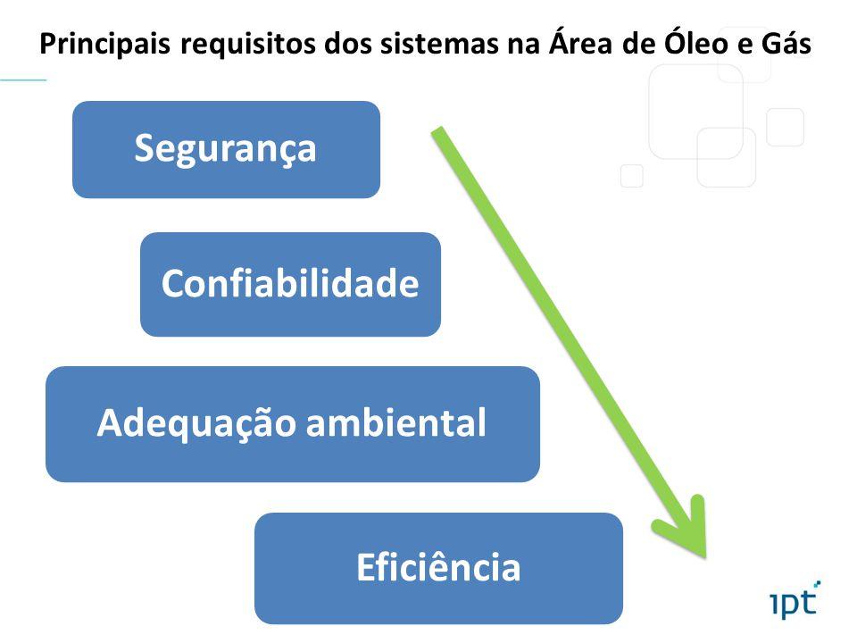 Segurança Confiabilidade Adequação ambiental Eficiência