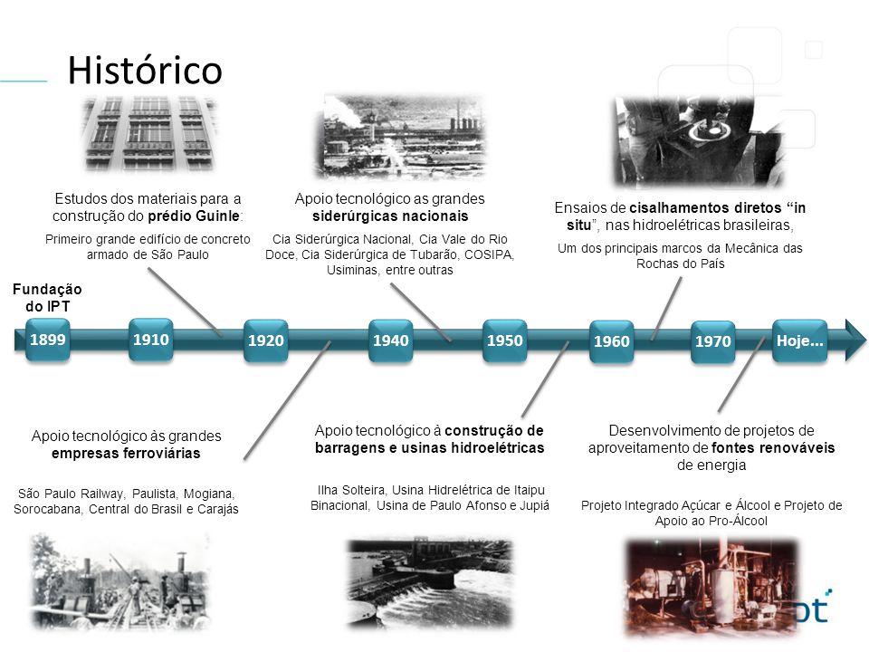 Histórico Estudos dos materiais para a construção do prédio Guinle: Primeiro grande edifício de concreto armado de São Paulo.