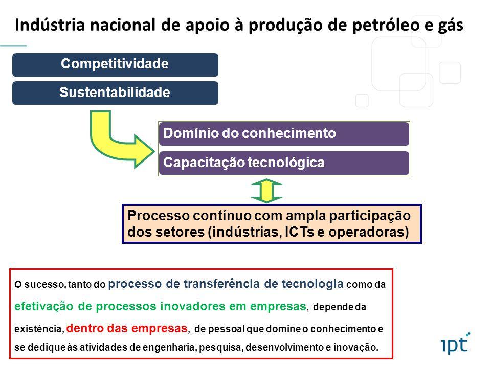 Indústria nacional de apoio à produção de petróleo e gás