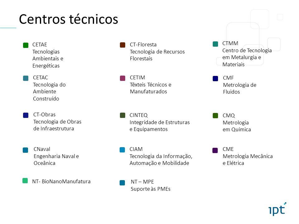 Centros técnicos CETAE Tecnologias Ambientais e Energéticas