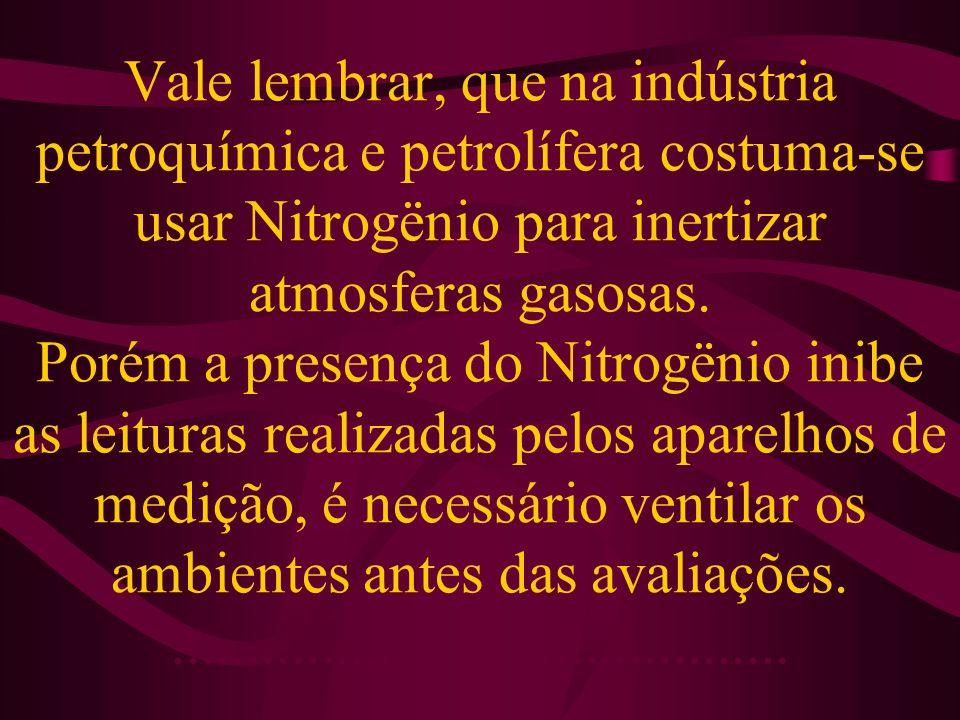 Vale lembrar, que na indústria petroquímica e petrolífera costuma-se usar Nitrogënio para inertizar atmosferas gasosas.