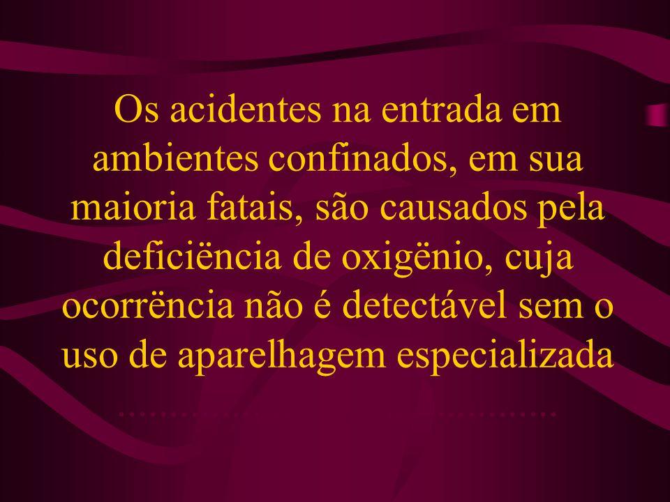 Os acidentes na entrada em ambientes confinados, em sua maioria fatais, são causados pela deficiëncia de oxigënio, cuja ocorrëncia não é detectável sem o uso de aparelhagem especializada ...........................................