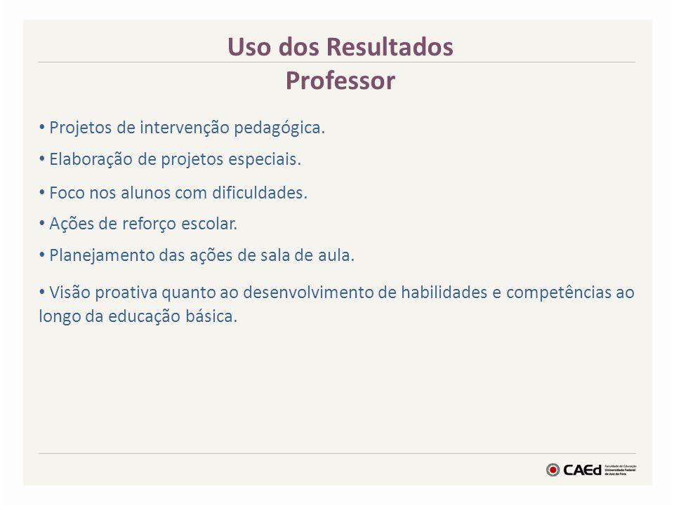 Uso dos Resultados Professor