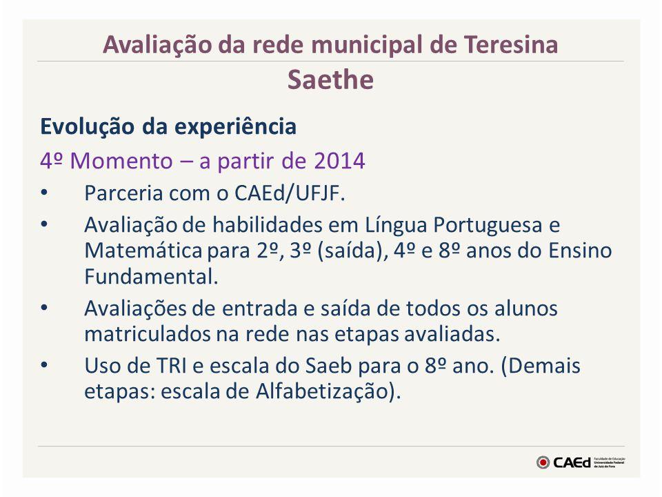 Avaliação da rede municipal de Teresina
