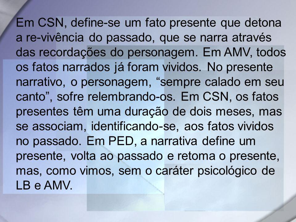 Em CSN, define-se um fato presente que detona a re-vivência do passado, que se narra através das recordações do personagem.
