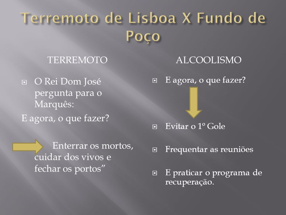 Terremoto de Lisboa X Fundo de Poço