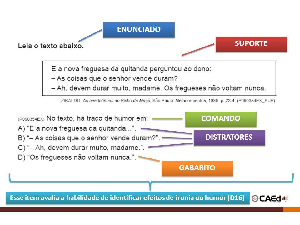 ENUNCIADO SUPORTE COMANDO DISTRATORES GABARITO