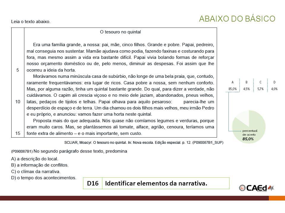 ABAIXO DO BÁSICO D16 Identificar elementos da narrativa.