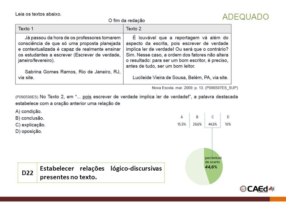 ADEQUADO D22 Estabelecer relações lógico-discursivas presentes no texto.