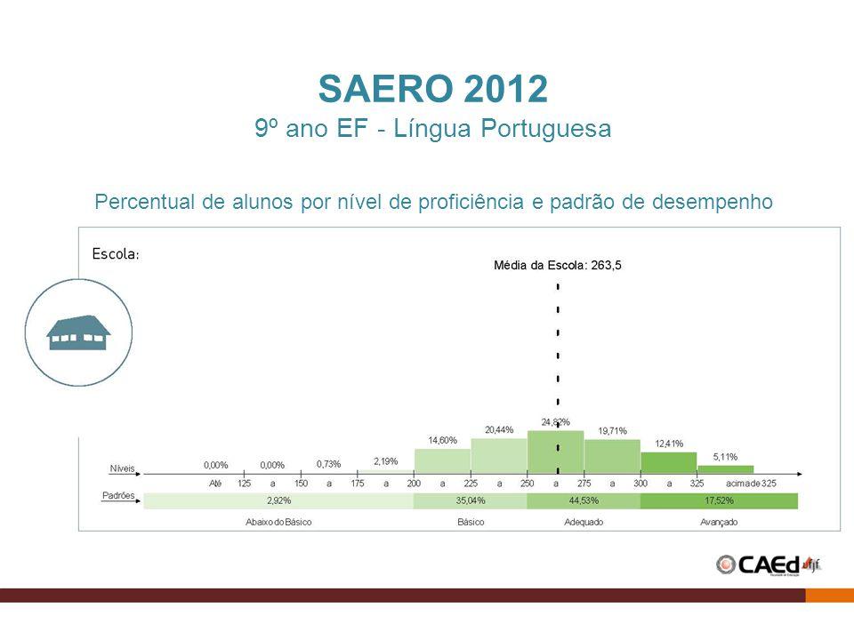 SAERO 2012 9º ano EF - Língua Portuguesa