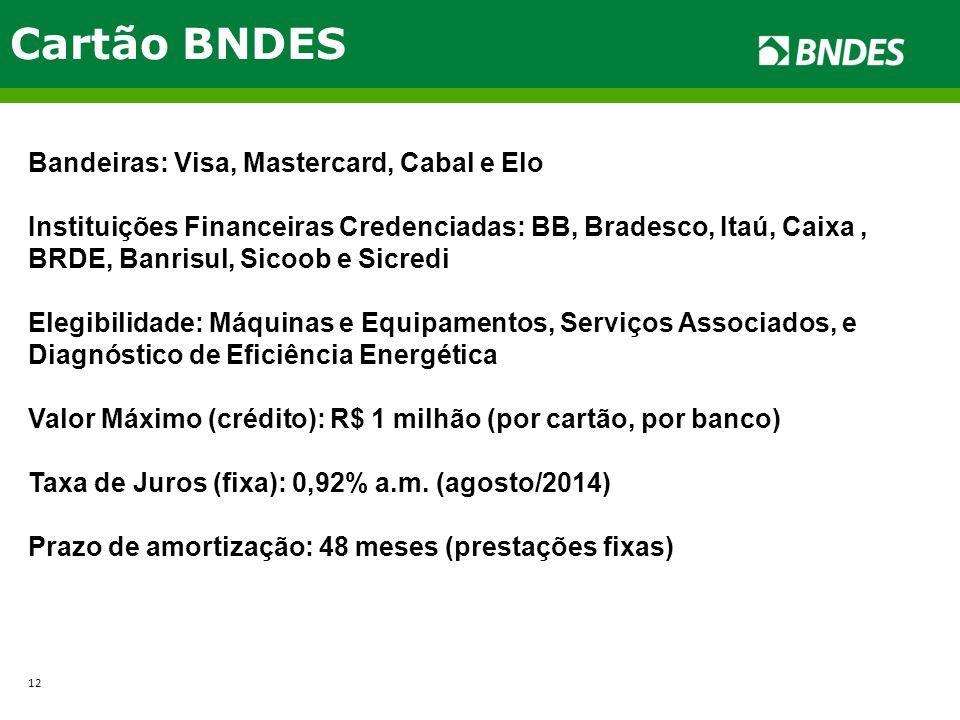 Cartão BNDES Bandeiras: Visa, Mastercard, Cabal e Elo