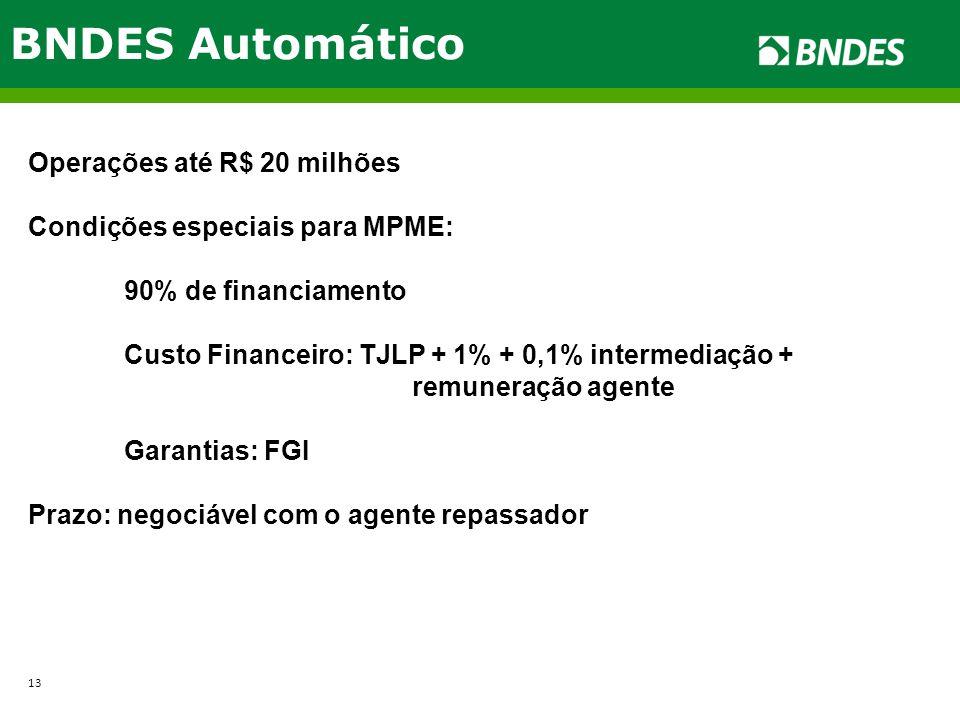BNDES Automático Operações até R$ 20 milhões
