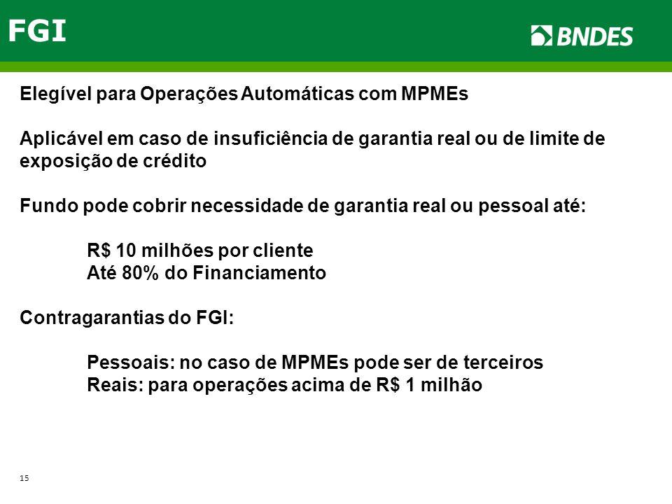 FGI Elegível para Operações Automáticas com MPMEs