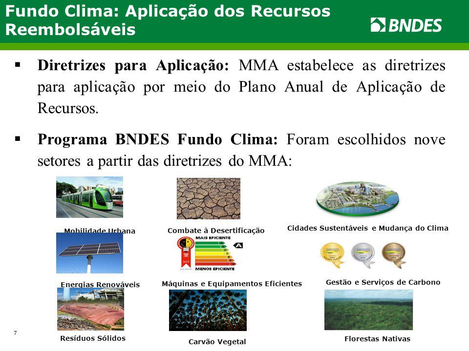 Fundo Clima: Aplicação dos Recursos Reembolsáveis