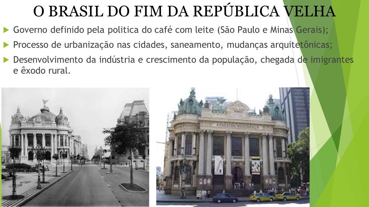O BRASIL DO FIM DA REPÚBLICA VELHA