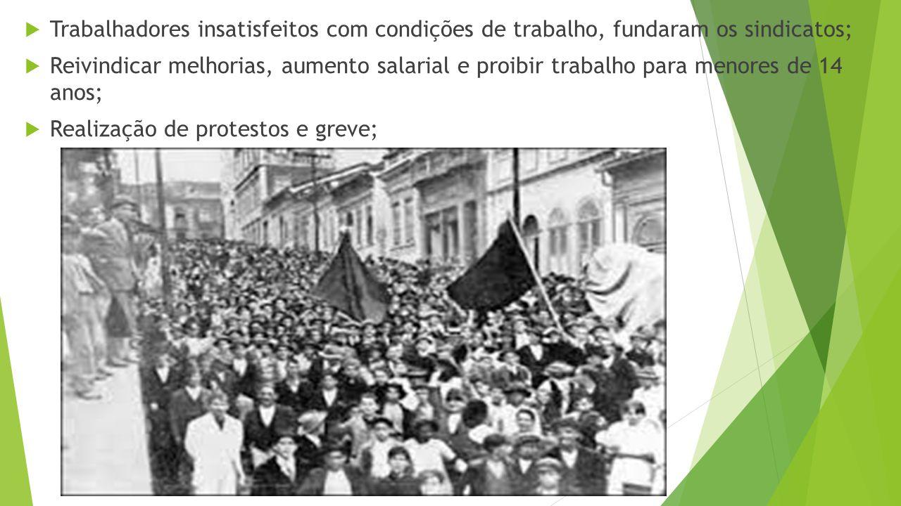 Trabalhadores insatisfeitos com condições de trabalho, fundaram os sindicatos;