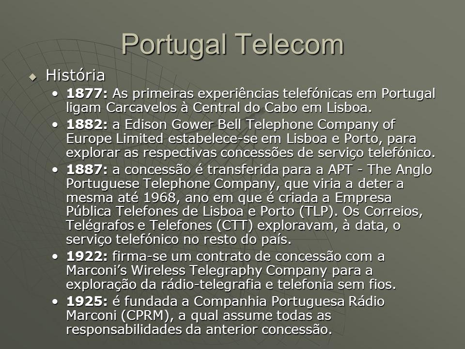 Portugal Telecom História