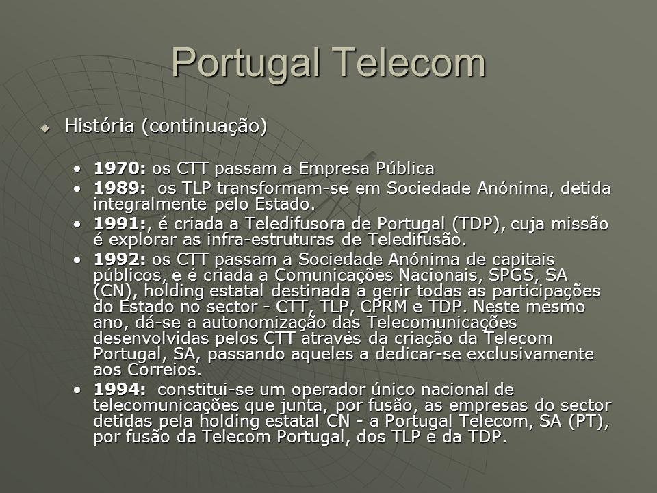 Portugal Telecom História (continuação)